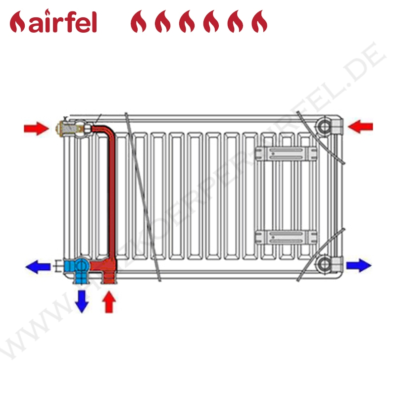 flachheizk rper kompakt ventil type 11 600 x 2400 mm hxl anschluss links vl 11 60 240. Black Bedroom Furniture Sets. Home Design Ideas