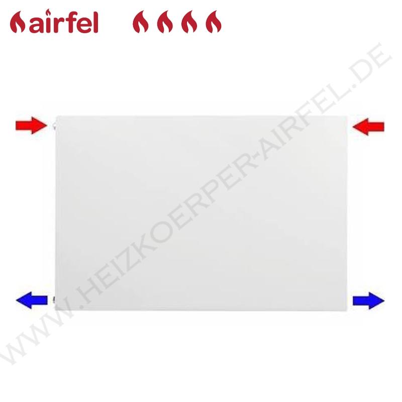 flachheizk rper kompakt standard typ 20 600 x 1900 mm hxl s 20 60 190. Black Bedroom Furniture Sets. Home Design Ideas